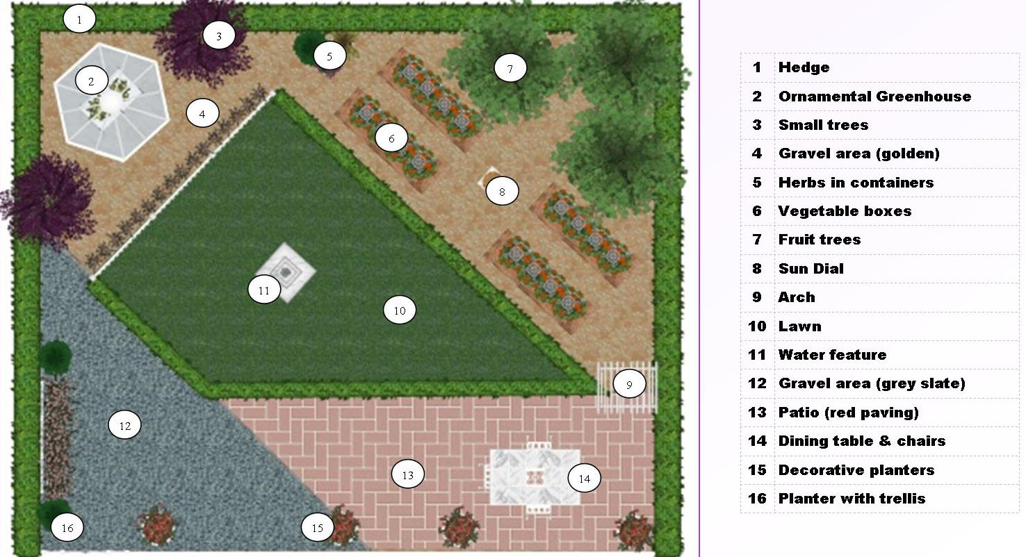 A layout plan for a medium garden with water feature