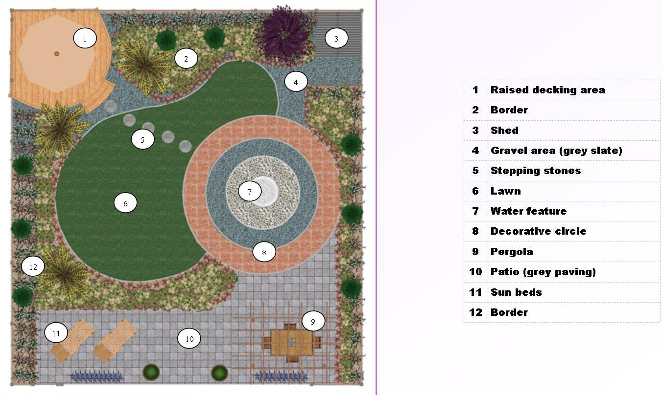 A layout plan for a large garden with water feature