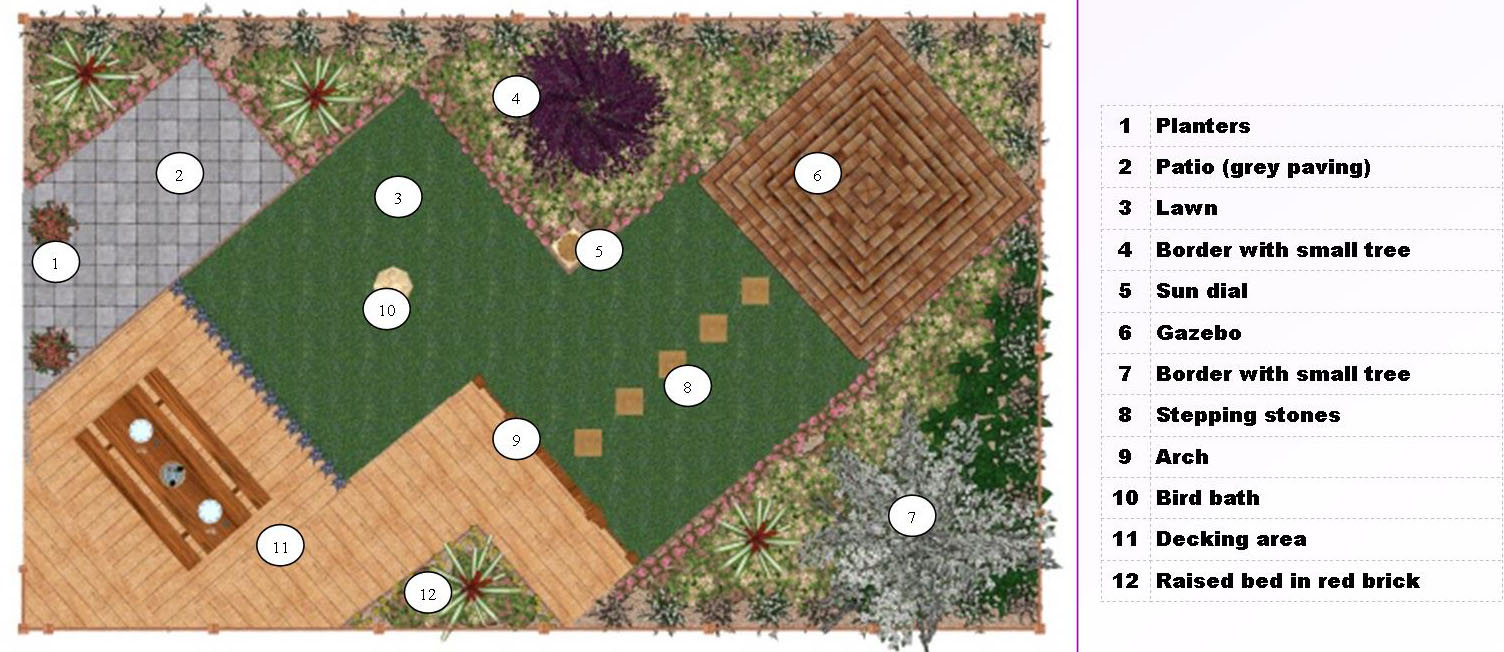 A layout plan for a long and narrow garden with water feature